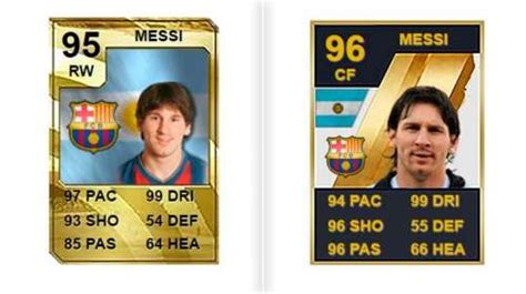FIFA All time best players - ronaldo may have received an ...